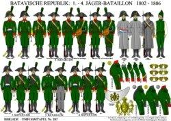 Tafel 297: Batavische Republik: 1. - 4. Jäger-Bataillon 1802-1806