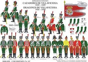 Tafel 107: Königreich Spanien: Jäger zu Pferd / Dragoner-Regiment Villaviciosa 1803-1808