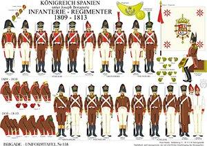 Tafel 158: Königreich Spanien unter Joseph: Linien-Infanterie 1808-1813