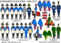 Tafel 250: Königreich Bayern: Generale, Generalstab, Ingenieurkorps, Feldjäger 1806-1815