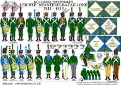 Tafel 338: Königreich Westphalen: Leichte Infanterie Bataillone 1811-1813