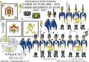 Tafel 121: Königreich Württemberg: Garde zu Fuß 1806-1817