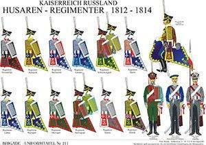 Tafel 211: Kaiserreich Russland: Husaren-Regimenter 1812-1814 (Übersicht)