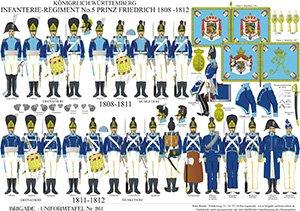 Tafel 216: Kaiserreich Österreich: Die deutschen Kavallerie-Regimenter 1809-1815 (Übersicht)