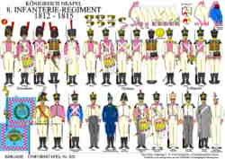 Tafel 322: Königreich Neapel: 1. Infanterie-Regiment del Re 1811-1815