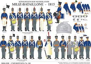 Tafel 190: Königreich der Niederlande: Miliz-Bataillone 1815