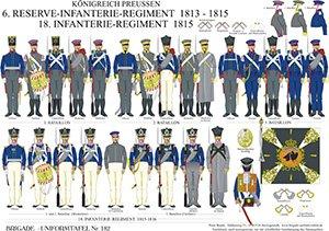 Tafel 182: Königreich Preußen: 6. Reserve-Infanterie-Regiment 1813-1815