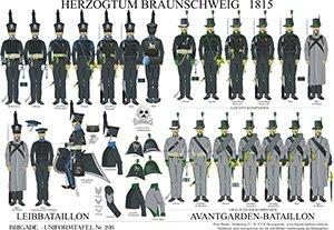 Tafel 206: Herzogtum Braunschweig: Leibbataillon und Avantgarden-Bataillon 1815