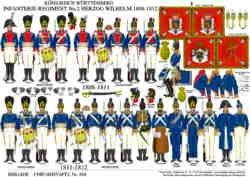 Tafel 334: Königreich Württemberg: 2. Linien-Infanterie-Regiment Herzog Wilhelm 1808-1812