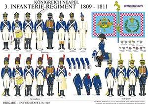 Tafel 222: Königreich Neapel: 3. Linien-Infanterie-Regiment 1809-1811