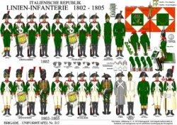 Tafel 317: Italienische Republik: Linien-Infanterie 1802-1805