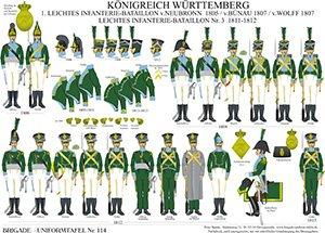 Tafel 114: Königreich Württemberg: 1. Leichtes Infanterie-Bataillon 1805-1812