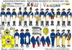 Tafel 335: Königreich Preussen: Infanterie-Regiment Nr.3 Renouard 1806
