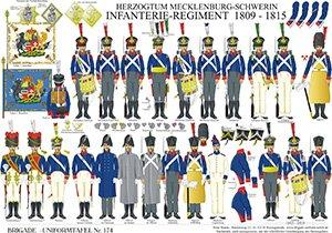 Tafel 174: Herzogtum Mecklenburg-Schwerin: Infanterie-Regiment 1809-1815
