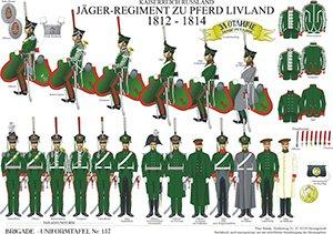 Tafel 157: Kaiserreich Russland: Jäger-Regiment zu Pferd Livland 1812-1814