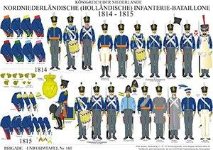 Tafel 185: Königreich der Niederlande: Niederländische Infanterie-Bataillone 1815