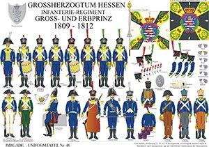 Tafel 46: Großherzogtum Hessen-Darmstadt: Regiment Groß- und Erbprinz 1809-1812