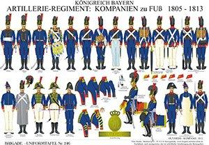 Tafel 246: Königreich Bayern: Artillerie-Regiment: Kompanien zu Fuß 1805-1813
