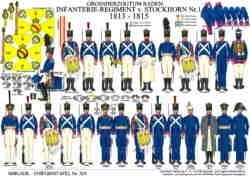 Tafel 324: Grossherzogtum Baden: Infanterie-Regiment v. Stockhorn Nr.1 1813-1815