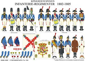 Tafel 239: Königreich Spanien: Infanterie-Regimenter 1802-1805