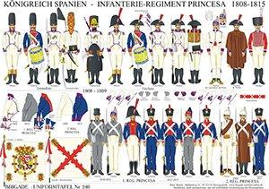 Tafel 240: Königreich Spanien: Infanterie-Regiment Princesa 1808-1815