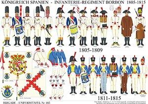 Tafel 285: Königreich Spanien: Infanterie-Regiment Borbon 1805-1815