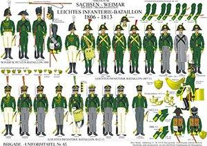 Tafel 63: Herzogtum Sachsen-Weimar: Infanterie 1807-1813
