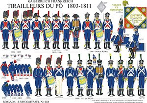 Tafel 252: Kaiserreich Frankreich: Bataillon des Tirailleurs du Pô 1803-1815