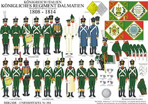 Tafel 264: Königreich Italien: Königlich Dalmatisches Regiment 1808-14