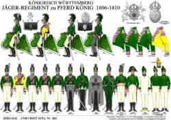 Tafel 368: Königreich Württemberg: Jäger-Regiment zu Pferd König 1806-1810