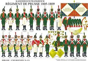 Tafel 272: Kaiserreich Frankreich: Régiment de Prusse 1806-1809