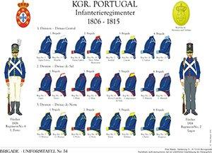 Tafel 34: Königreich Portugal: Die Infanterie-Regimenter 1806-1815 (Übersicht)