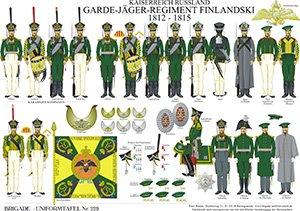 Tafel 229: Kaiserreich Russland: Garde-Jäger-Regiment Finlandski 1812-1815