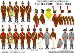 Tafel 327: Großherzogtum Würzburg: Artillerie 1806-1814