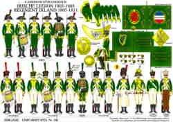 Tafel 341: Kaiserreich Frankreich: Irische Legion 1803-1808 / Irisches Regiment 1808-1811