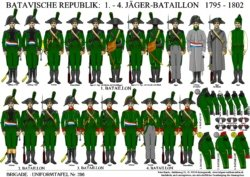 Tafel 296: Batavische Republik: 1. - 4. Jäger-Bataillon 1795-1802