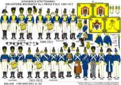 Tafel 325: Königreich Württemberg: Infanterie-Regiment No.1 Prinz Paul 1809-1812