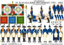 Tafel 305: 25. Kavallerie-Regiment 1793-1802