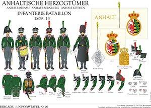 Tafel 20 Anhaltische Herzogtümer: Infanterie Bataillon 1809-1813