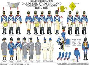 Tafel 136: Königreich Italien: Garde der Stadt Mailand 1812-1814