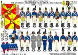 Tafel 336: Großherzogtum Baden: Infanterie-Regiment Nr.2 Erbgrossherzog 1810-1812
