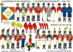 Tafel 299: Kaiserreich Frankreich: 2. Schweizer-Regiment 1806-1812