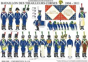Tafel 214: Kaiserreich Frankreich: Bataillon des Tirailleurs Corses 1804-1811