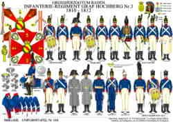 Tafel 344: Grossherzogtum Baden: Infanterie-Regiment Graf Hochberg Nr.3 1810-1812