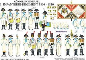 Tafel 195: Königreich Neapel: 1. Infanterie-Regiment 1806-1810
