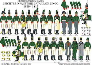 Tafel 140: Großherzogtum Baden: Leichtes Infanterie-Bataillon Lingg 1810-1814