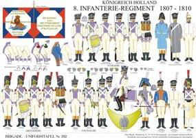 Tafel 292: Königreich Holland: 8. Infanterie-Regiment 1807-1810