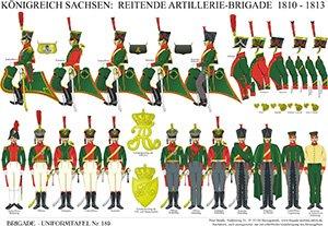 Tafel 189: Königreich Sachsen: Reitende-Artillerie-Brigade 1810-1813
