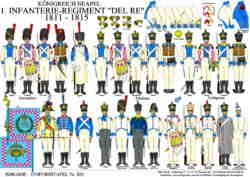 Tafel 322: Königreich Neapel: 1. Infanterie-Regiment del Re 1811-1815