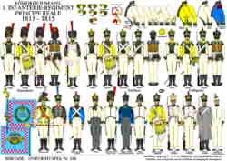 Tafel 346: Königreich Neapel: 3. Infanterie-Regiment Principe Reale 1811-1815